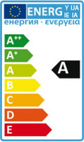Energieeffizienz A