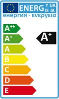 Energieeffizienz A+