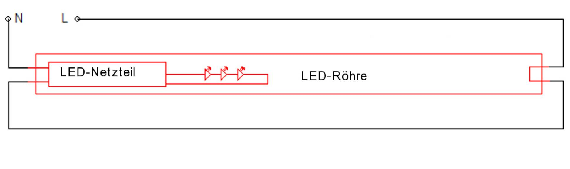 LED-Röhre | LED-Emotion