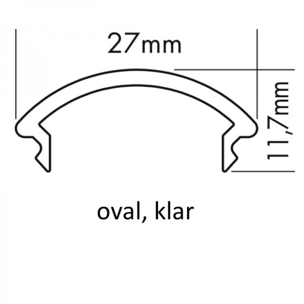 PMMA-Abdeckung M oval klar